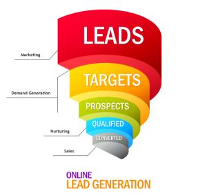 Social Media 4 Lead Generation