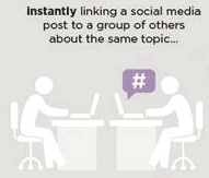 Hashtags are Instant Social Media Links