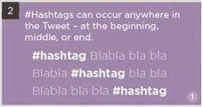 Twitter Hashtag Tools
