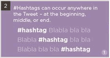 Twitter Hashtag Tools